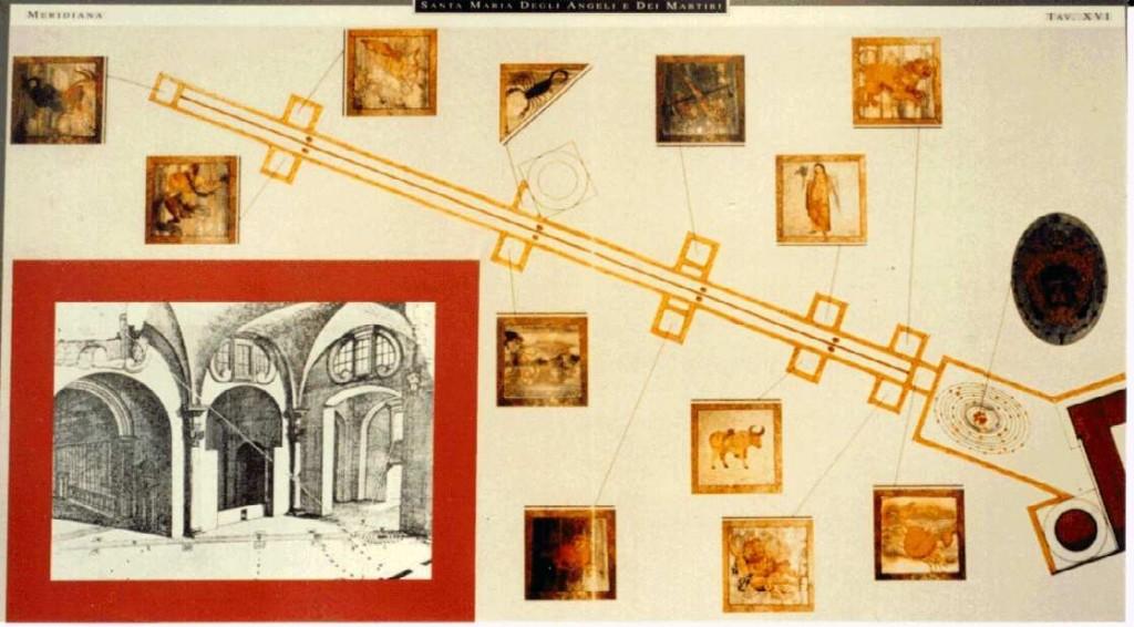 Foto dal sito web.romascuola.net
